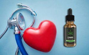 CannaBioday - recensies - bijwerkingen - wat is - gebruiksaanwijzing